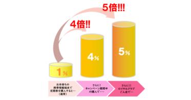 東急株式会社、「スマホにPASMOを入れようキャンペーン」を実施