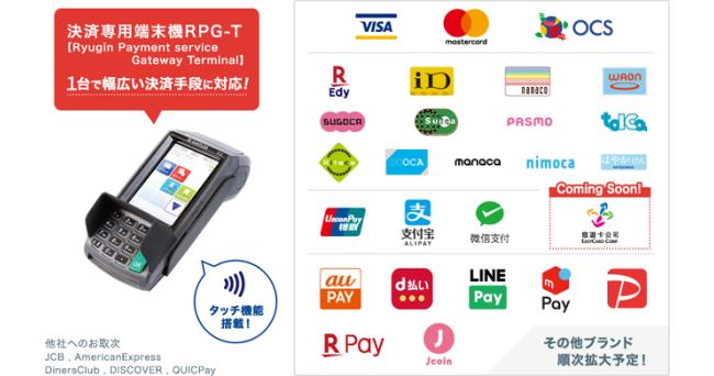株式会社琉球銀行、カード加盟店サービスにおいて新たに国内QRコード決済サービス「楽天ペイ」と「J-Coin Pay」の対応を開始