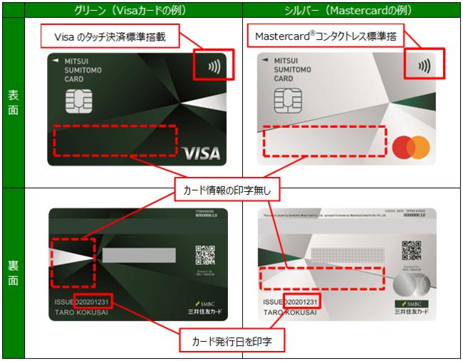 三井住友カード(NL)ナンバーレスの表面と裏面の説明