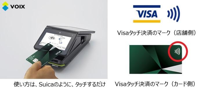 タッチ決済の使用例と店舗、カードのマーク(Visaタッチ決済の場合)