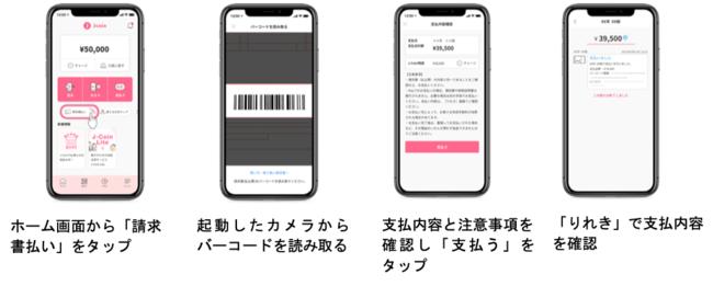 「J-Coin請求書払い」の利用方法
