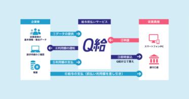 給与前払いサービス『Q給』の 提供を株式会社FPGが開始