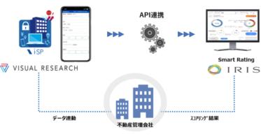 与信システム「Smart Rating」と賃貸管理システム「i-SP」がデータ連携開始