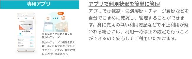 YOLO Card専用アプリ