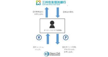 「ダイナースクラブリワードプログラム 三井住友信託銀行 ポイント利用プログラム」の対象商品を拡大