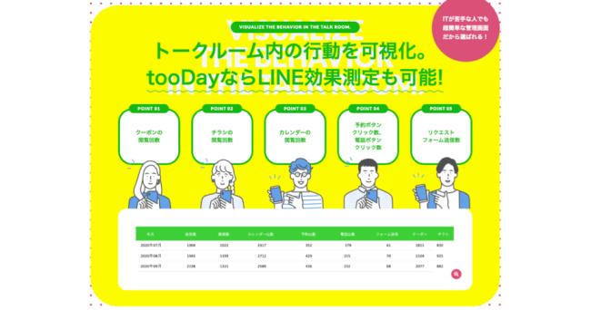 株式会社フラッシュエッヂ、LINE集客サポートツール「tooDay(トゥーデイ)」提供開始