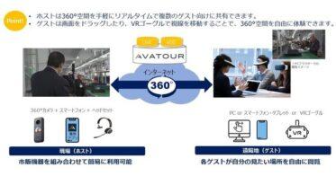 NTTビズリンクが国内初、リアルタイムに360°空間を共有する VRサービス「AVATOUR(アヴァツアー)」の提供を開始