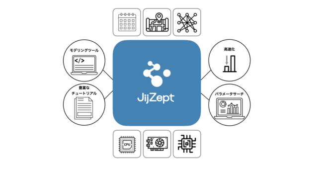 株式会社Jijが量子アニーリング・イジングマシンのためのクラウドサービス「JijZept (ジェイアイジェイゼプト) パブリックβ版」を公開