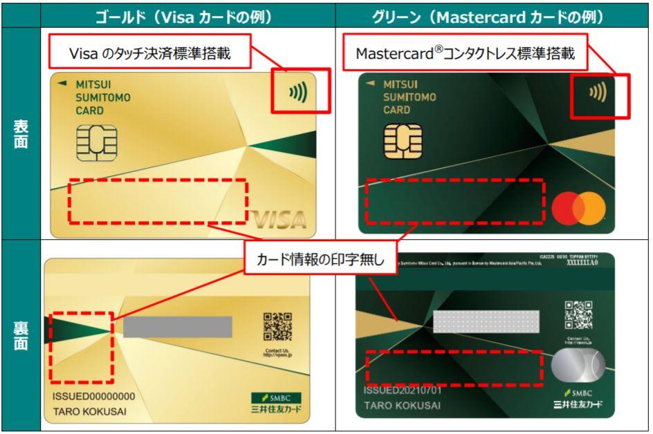 三井住友カード ゴールド(NL)ナンバーレスのデザイン