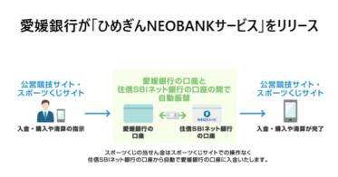 愛媛銀行が「ひめぎんNEOBANKサービス」をリリース、「NEOBANK®」を活用