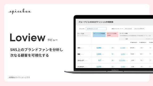 「Loview(β版)」を株式会社スパイスボックスがリリース、事前登録を開始