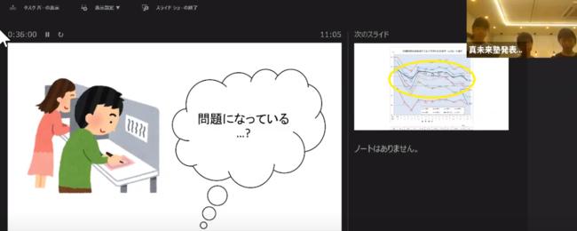 オンラインでのプレゼンテーションの様子 (最優秀賞 チーム名:「Nagasaki Global Innovator Team 3人の政治家」)