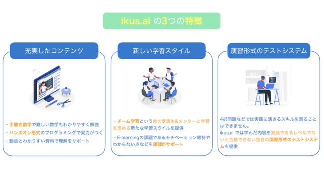 ikus.ai の 3 つの特徴