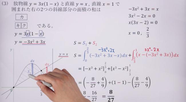 ハイブリッド手元動画の数学の授業