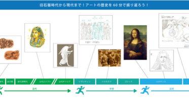学校法人服部学園(OCHABI Institute)/オンラインで学べる本格的アートレッスンの無料体験を実施します!