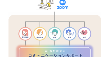 I'mbesideyou/I'mbesideyou、東京都の「新需要獲得に向けたイノベーション創出支援事業」に採択。マルチモーダル AIによる動画解析で、オンライン教育の質の向上を目指す。