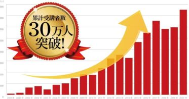 フォーサイト/資格通信教育のフォーサイト、累計受講者数30万人を突破