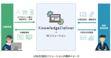 デジタル・ナレッジ/eラーニング+EC機能で講座・研修の「販売/申込受付」「決済」「学習・参加」「管理」をオンライン上で一元化!
