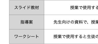 DropのSDGs教材「iina」が私募債の贈呈品として津田学園中高に提供