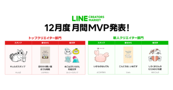 LINE Creators Market、2020年12月度の月間MVP「トップクリエイター部門」・「新人クリエイター部門」受賞者
