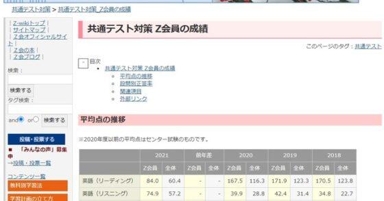 Z会員の成績_平均点
